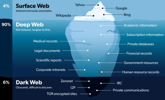 collegare Internet illegale